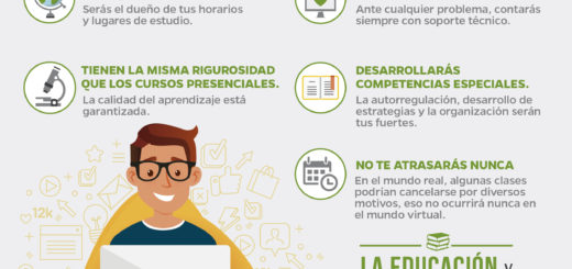 beneficios educación virtual working adult