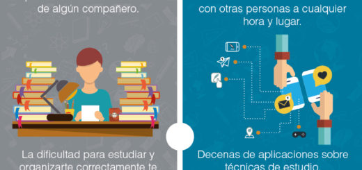 aprender en la era digital working adult